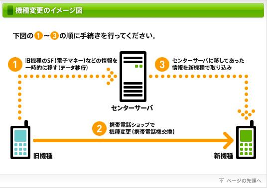 Suica20130306.jpg